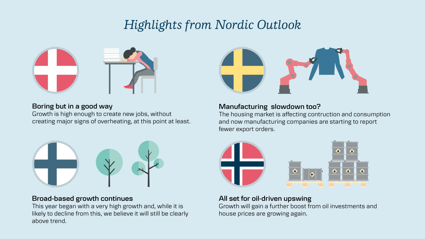 Nordic Outlook June 2018